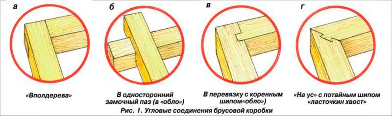Как связать три бруса